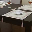 Beige Lin/Viscose Carré Sets de table
