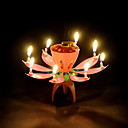 Sparking Lotus Candle Favor