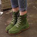 Saappaat - Kiilakorko - Naisten kengät - Tekomokka - Musta / Vihreä / Punainen / Khaki - Rento - Comfort / Bootie