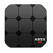 RK3328 Android TV Box,RAM 1GB ROM 8GB WiFi 802.11b 802.11g Wi-Fi WiFi 802.11n