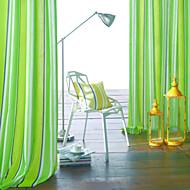 Two Panels Modern Stripe Green / Aqua / Cyan Bedroom Polyester Panel Curtains Drapes
