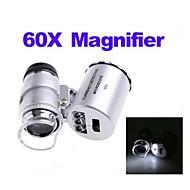 ZW-9882-60X Mini-Kunststoff-optisches Glas-Objektiv Lupe (3 * LR1130)