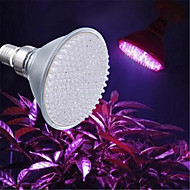 HRY® 8W E27 168LED 800LM 143Red+25Blue Hydroponic Plant Grow Light Lamp Panel(AC220V)
