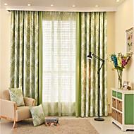 To paneler Rustik / Rokoko / Europæisk / Designer Blomster / botanik / Natur & landskab / Patchwork Som På Billede Stue PolyesterPanel