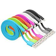 mfi gecertificeerde bliksem 8-pins data sync en lader usb-kabel voor iPhone 7 6s 6 plus se 5s 5 ipad (100cm)