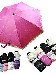 guarda-chuva arco uv ponto de dobramento