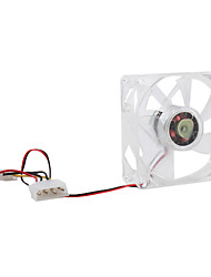 80MM LED Case Cooling Fan