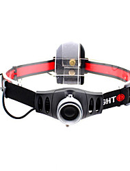GOREAD 2-Mode 320LM High Power Headlamp with Cree Q5 LED  D16120010