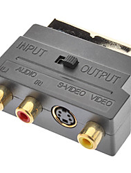 SCART-Stecker auf Cinch Composite-Buchse Adapter für S-Video Audio