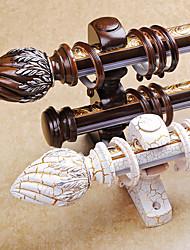 Forme de peinture décorative Double Rod européenne