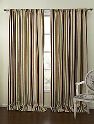 European Two Panels Stripe Multi-color Bedroom Polyester Panel Curtains Drapes