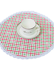 """Red and Green Plaid Coaster, Cotton Diameter 13"""""""