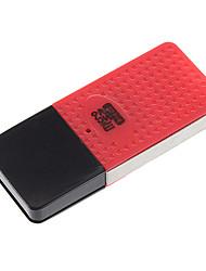 High Speed Mini USB Memory Card Reader (Red/Blue/Green/White)