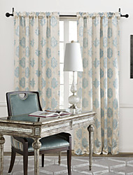 (Dos paneles) de lujo euro estampado de flores cortina de oscurecimiento habitación