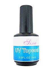 gel coat uv topo