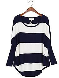 Women's Round Stripe Patchwork Batwing Knitwear Sweater