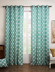 (Two Panels Grommet Top) Regetta Cyan Rhombus Cotton Canvas Curtain Panels
