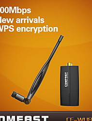 COMFAST® CF-WU855P 2.4GHz 300Mbps Mini Wireless 300Mbps USB Wifi Adapter Antenna