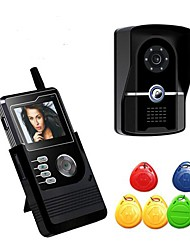 2.4inch Portable LCD Color Screen with 6 ID Cards Used in Home Video DoorphonePY-3424PJ