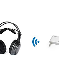 2.4GHz HDCD Wireless Headphone for Slient Disco(with a Mini Portable Transmitter) TP-WHB01
