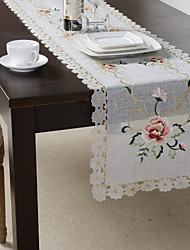 Multi-Purpose  Tablecloth With Size 40X178CM(15X70INCH)