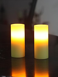 Home Impressions™ 2*4 Inch Smooth Flameless Real Wax Votive Led Candle,Pack of 2