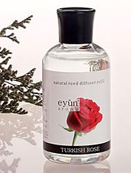 sin aromaterapia fuego de aceite esencial