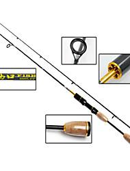 1.8m Carbon Spinning Fishing Rod Ultra Light UL Cork Handle Lure Fishing Rod
