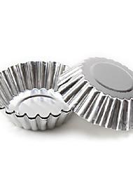 Multifunction Metal Tart Pudding DIY Tools
