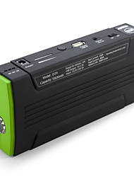 13600mAh ANNKE CP-04 Portable and rechargable jump starter power bank.USB charge for cell phone,tablet,MP3