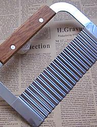 Специализированные инструменты Нержавеющая сталь ,