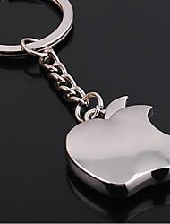 apple trousseau