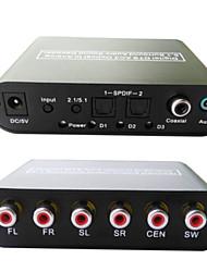 DTS Digital AC3 optique analogique audio 5.1 Surround convertisseur de décodeur de son hdmi convertisseur audio vidéo