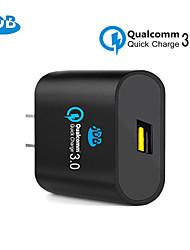 [Сертифицированная компания Qualcomm] JDB Быстрая зарядка 3.0 24w USB зарядное устройство стены для iphone Самсунга запиской + кабель для
