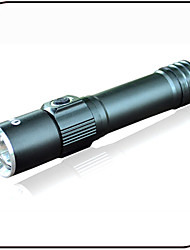 LED Zoomable Flashlights With Magnet /Torch Led 3 Mode Adjustable Focus / 18650 Battery / Impact Resistant / Small Size