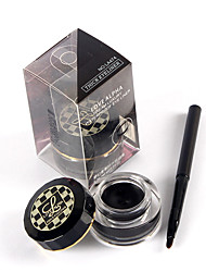 Zoom Alfa Dream Luxury Waterproof Eyeliner Not Dizzy