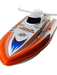 HQ TX-195 1:10 RC Boat Brushless Electric 2ch