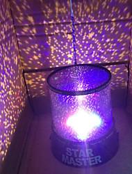 projecteur domestique 1pc batterie stochastique de la lampe de lumière modèle de nuit lampes bande dessinée brillante lumière nocturne