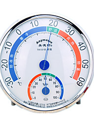 th101b anymetre com temperatura e umidade metros