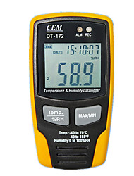 Industrial Temperature And Humidity Recorder