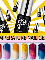 Nagellack UV Gel 7ml 6 Ablösen / Glitzer / UV Farbgel / Gelee / NEUTRAL / schimmernd Tränken weg von Long Lasting