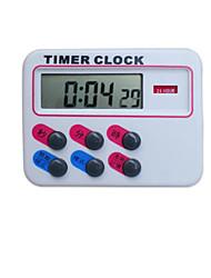 Electronic Timer Reminder
