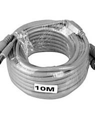 Câbles Pour la sécurité Systèmes