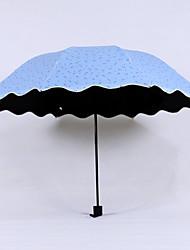 Small Fresh Navy Wind  Seventy Percent off UV Protection  The Sun Umbrella Dual-purpose Umbrella Face  Wave Edge Folding Umbrella
