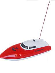 Быстроходный катер Feiyu 802 1:12 Гоночное судно RC лодка Бесколлекторный электромотор 2.4G 50km/h Красный