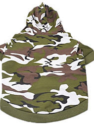 Dog Hoodie Dog Clothes Casual/Daily Fashion Camouflage Green