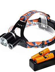 U'King Headlamps LED 5000 Lumens 4 Mode Cree XP-G R5 Cree XM-L T6 Yes Compact Size Easy Carrying for Camping/Hiking/Caving Everyday Use