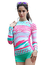 Jellyfish Clothing Korean Version Of The Extravagant Outdoor Surf Clothing Split Sunscreen Snorkeling Suit Swimsuit