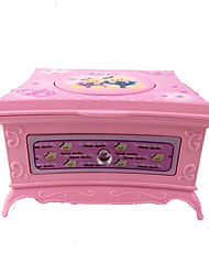 Music Box Toys Square Dancing Girls' Pieces