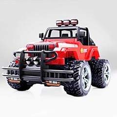 4WD Buggy 1:16 Bürstenloser Elektromotor RC Auto Fertig zum MitnehmenFerngesteuertes Auto Fernsteuerung/Sender Bedienungsanleitung